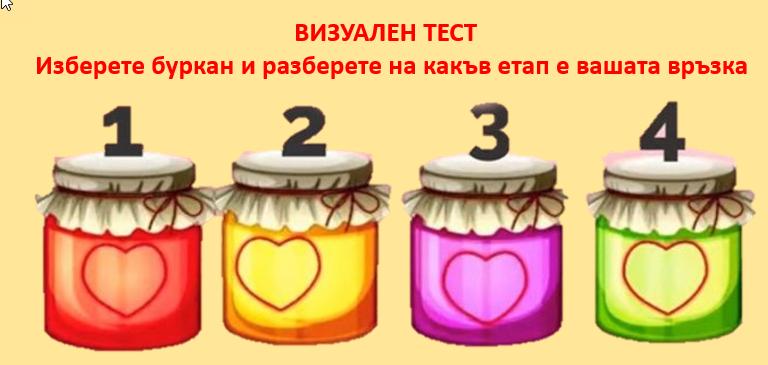 Визуален тест: На какъв етап от развитието си е вашата връзка