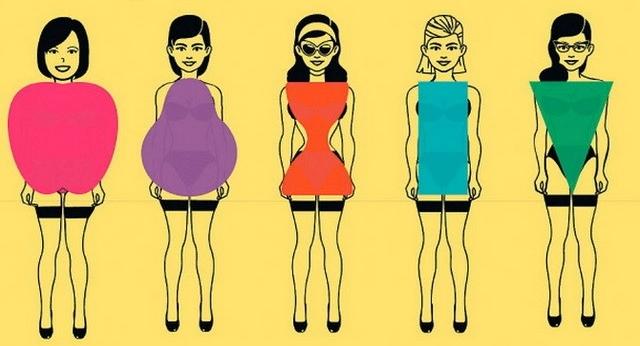 форми на женското тяло