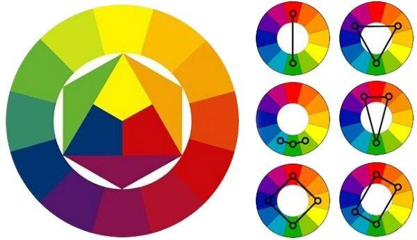 цветови кръг