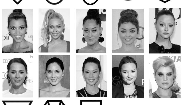 Тест: Какво издава формата на лицето
